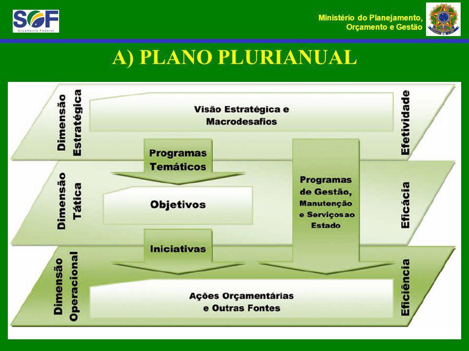 A) PLANO PLURIANUAL
