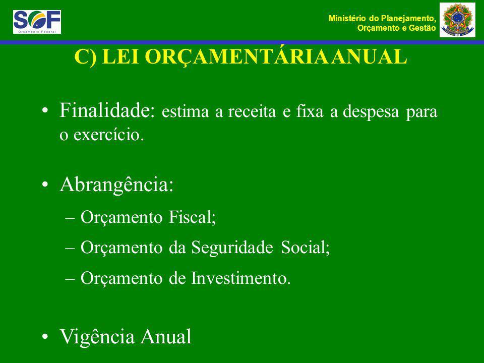 C) LEI ORÇAMENTÁRIA ANUAL