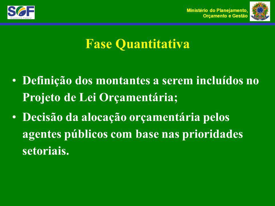 Fase Quantitativa Definição dos montantes a serem incluídos no Projeto de Lei Orçamentária;