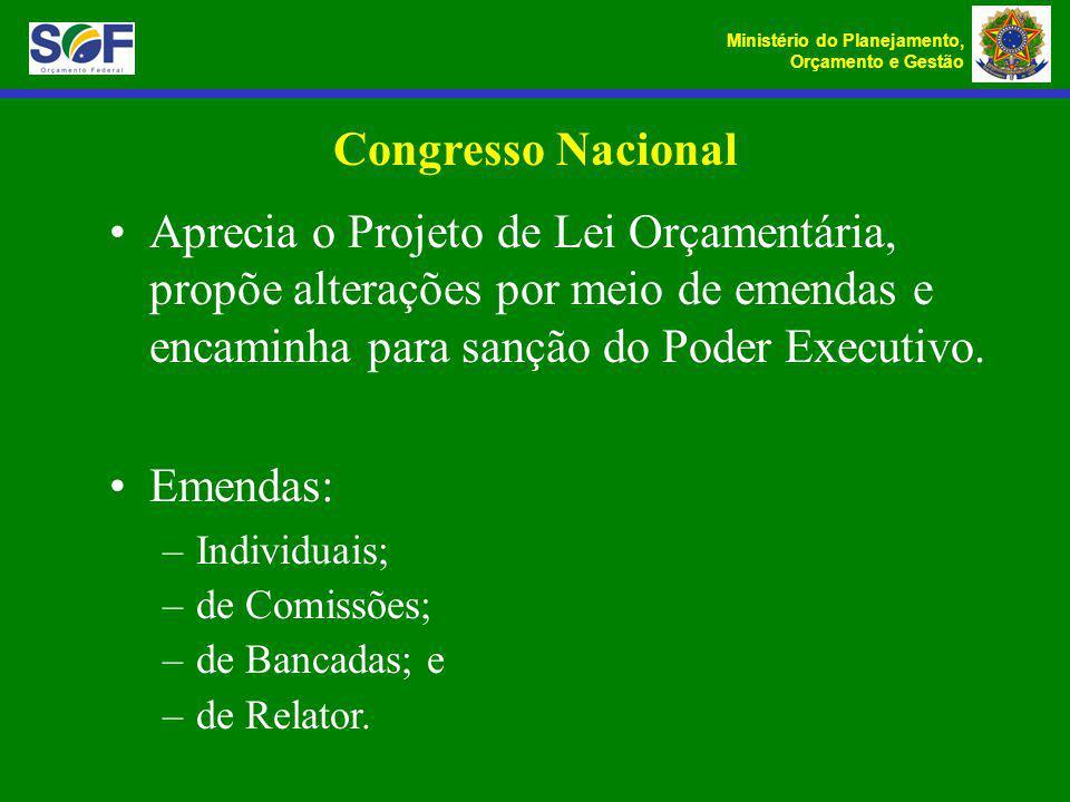 Congresso Nacional Aprecia o Projeto de Lei Orçamentária, propõe alterações por meio de emendas e encaminha para sanção do Poder Executivo.