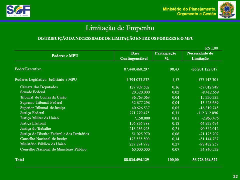 Limitação de Empenho DISTRIBUIÇÃO DA NECESSIDADE DE LIMITAÇÃO ENTRE OS PODERES E O MPU. R$ 1,00. Base.