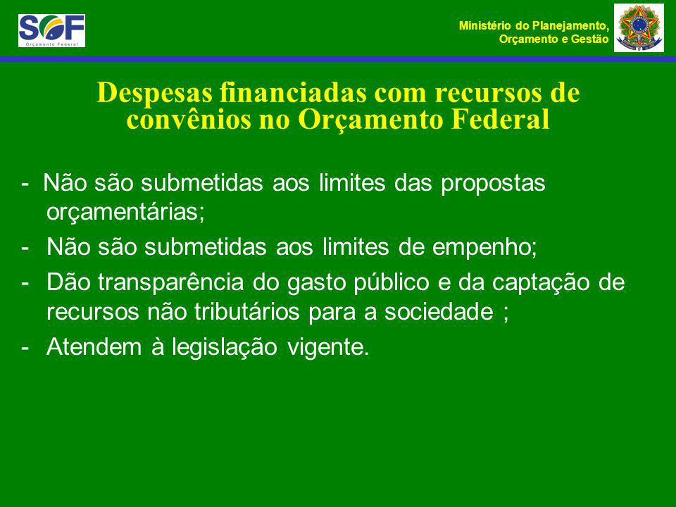 Despesas financiadas com recursos de convênios no Orçamento Federal