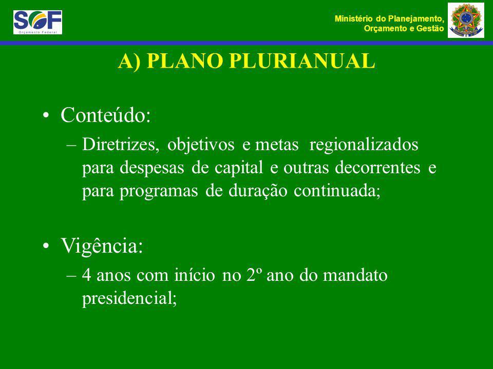 A) PLANO PLURIANUAL Conteúdo: Vigência: