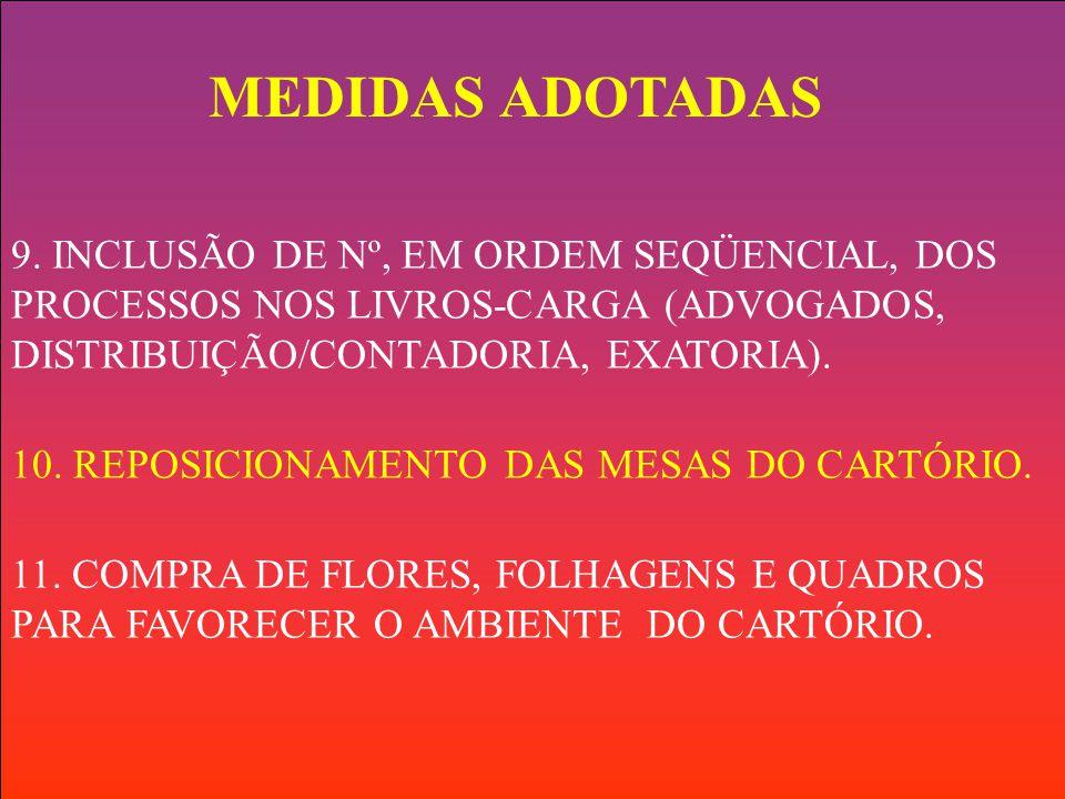 MEDIDAS ADOTADAS 9. INCLUSÃO DE Nº, EM ORDEM SEQÜENCIAL, DOS PROCESSOS NOS LIVROS-CARGA (ADVOGADOS, DISTRIBUIÇÃO/CONTADORIA, EXATORIA).