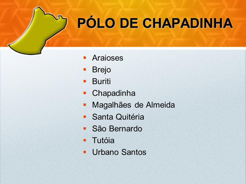 PÓLO DE CHAPADINHA Araioses Brejo Buriti Chapadinha