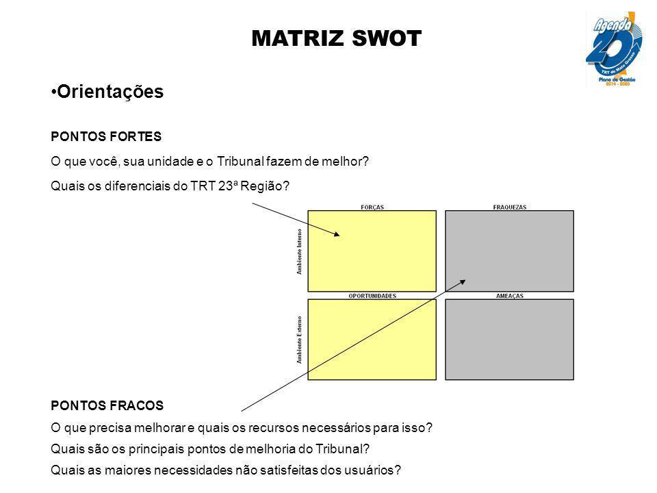 MATRIZ SWOT Orientações PONTOS FORTES