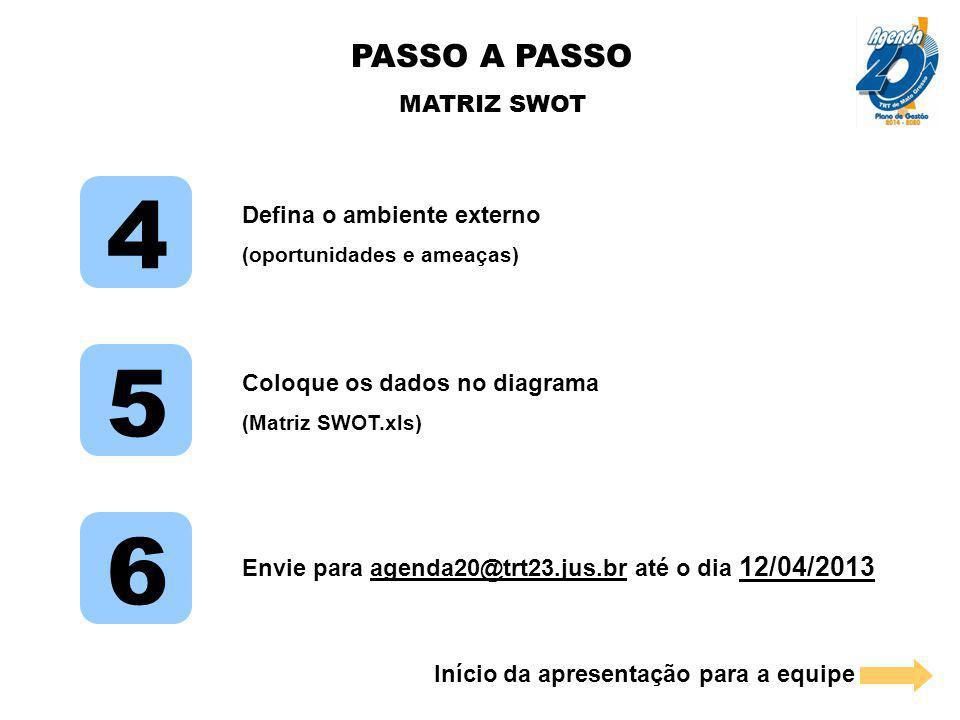 4 5 6 PASSO A PASSO MATRIZ SWOT Defina o ambiente externo