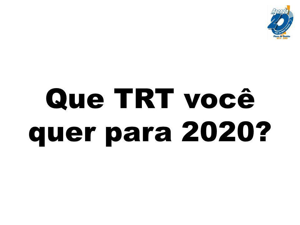 Que TRT você quer para 2020