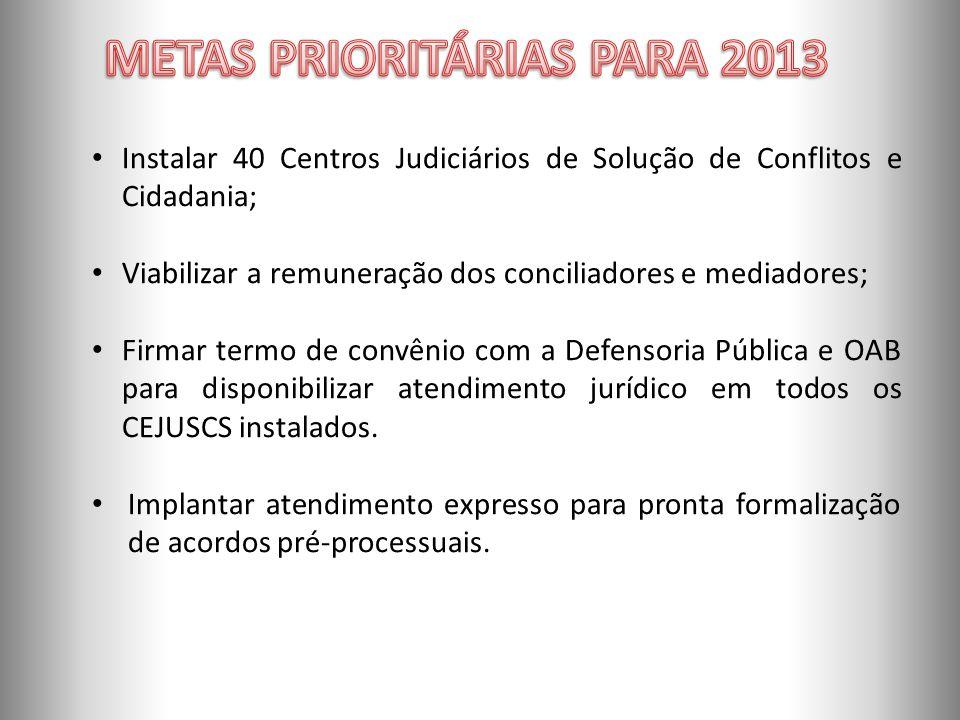 METAS PRIORITÁRIAS PARA 2013