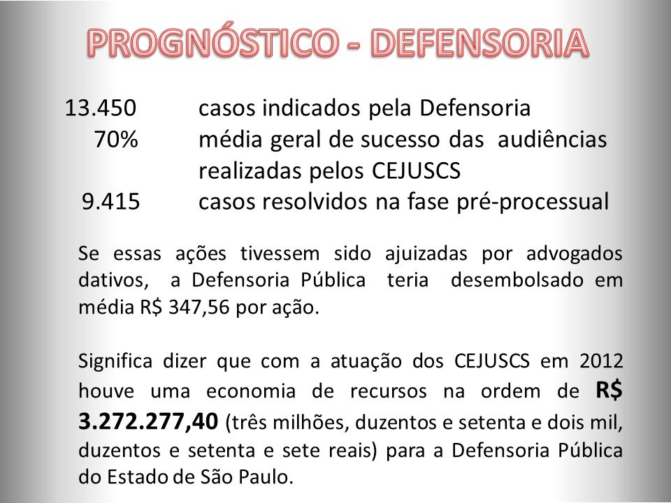 PROGNÓSTICO - DEFENSORIA