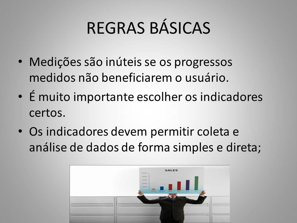 REGRAS BÁSICAS Medições são inúteis se os progressos medidos não beneficiarem o usuário. É muito importante escolher os indicadores certos.