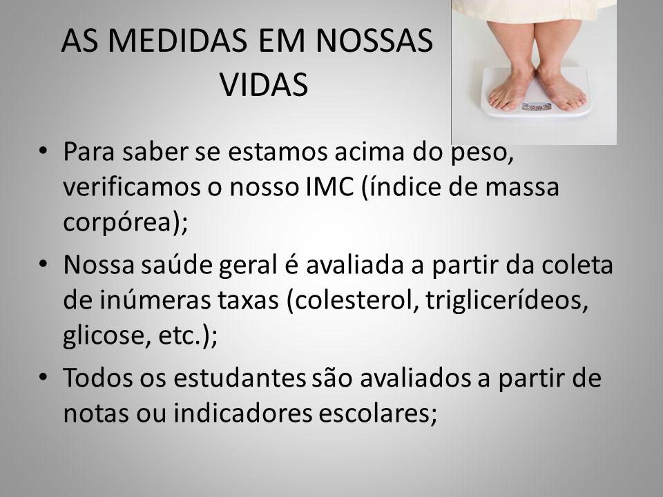 AS MEDIDAS EM NOSSAS VIDAS