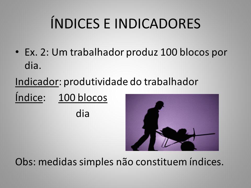 ÍNDICES E INDICADORES Ex. 2: Um trabalhador produz 100 blocos por dia.