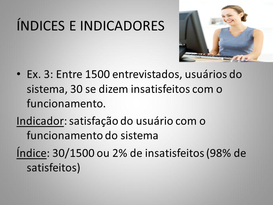 ÍNDICES E INDICADORES Ex. 3: Entre 1500 entrevistados, usuários do sistema, 30 se dizem insatisfeitos com o funcionamento.