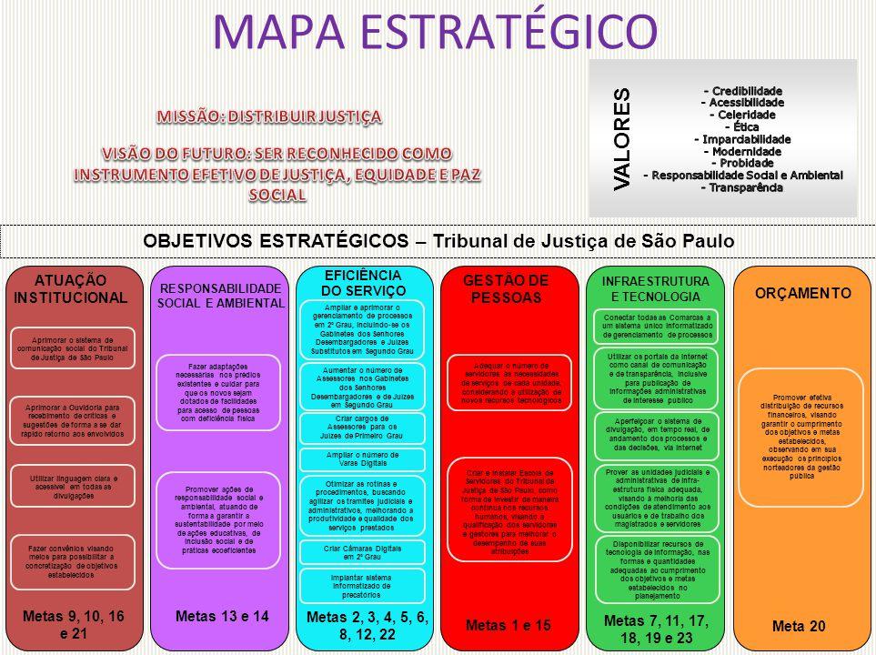 MAPA ESTRATÉGICO VALORES