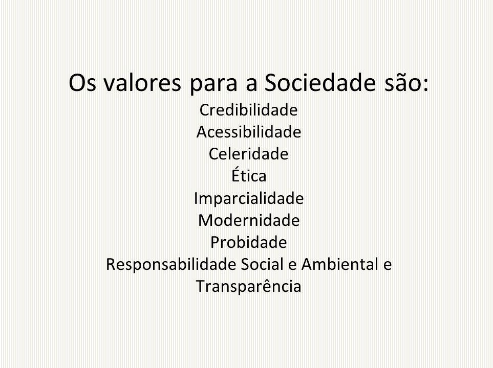Os valores para a Sociedade são: