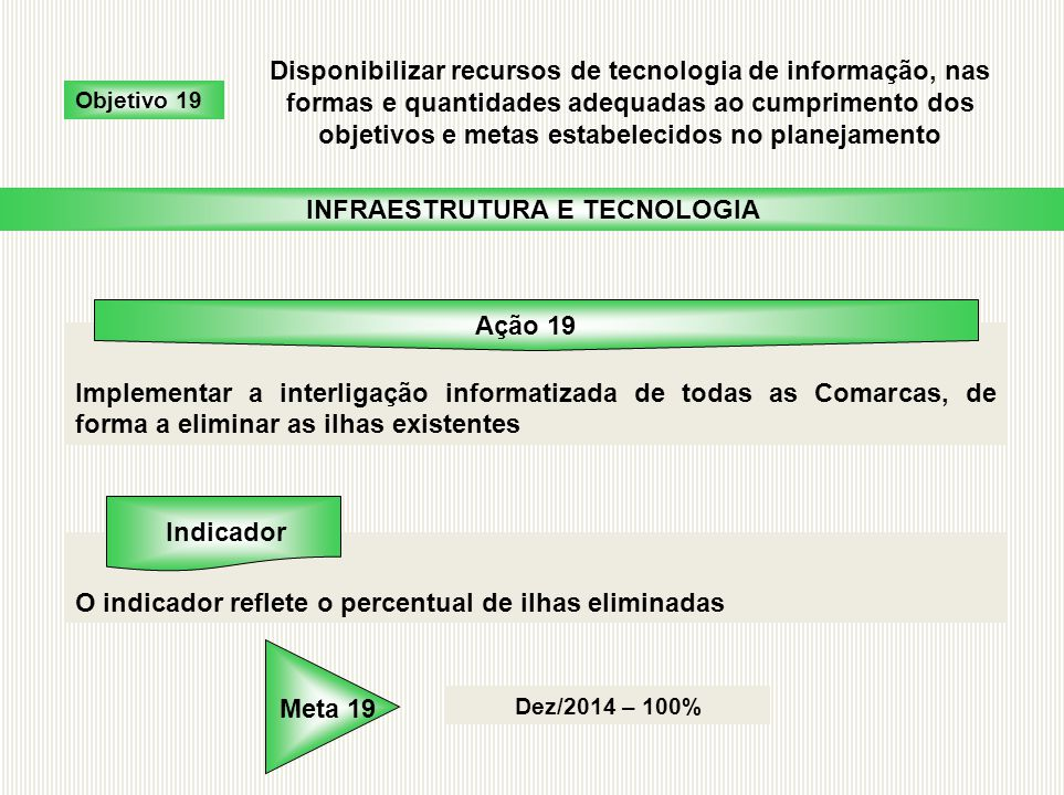 INFRAESTRUTURA E TECNOLOGIA