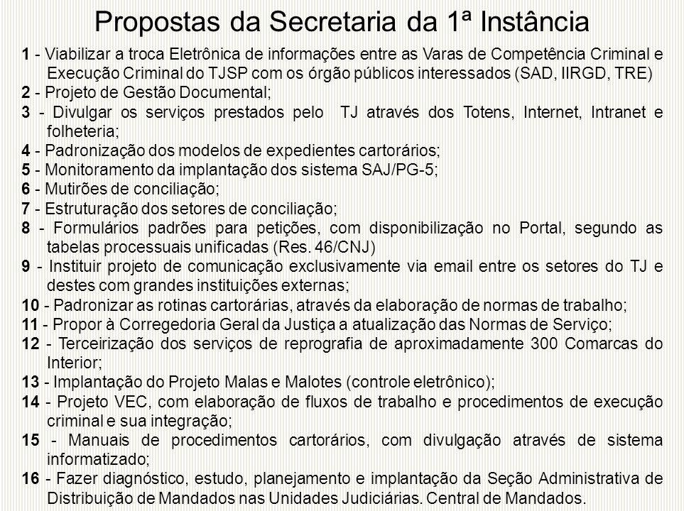 Propostas da Secretaria da 1ª Instância