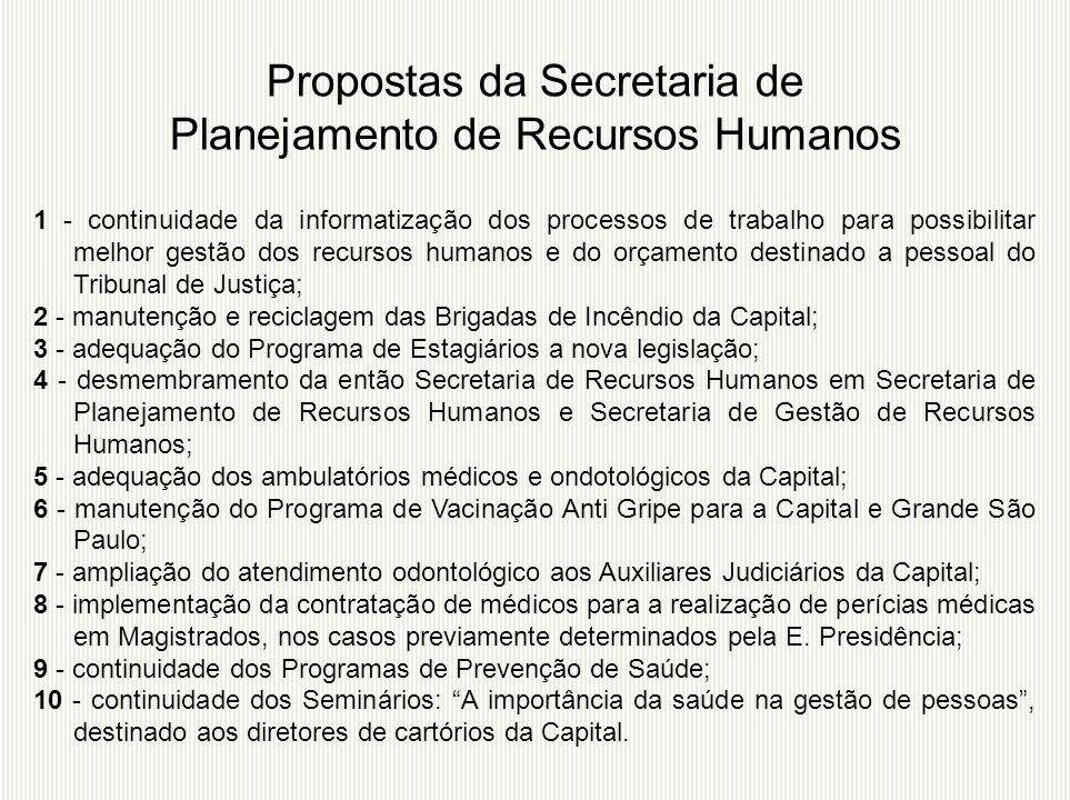 Propostas da Secretaria de Planejamento de Recursos Humanos