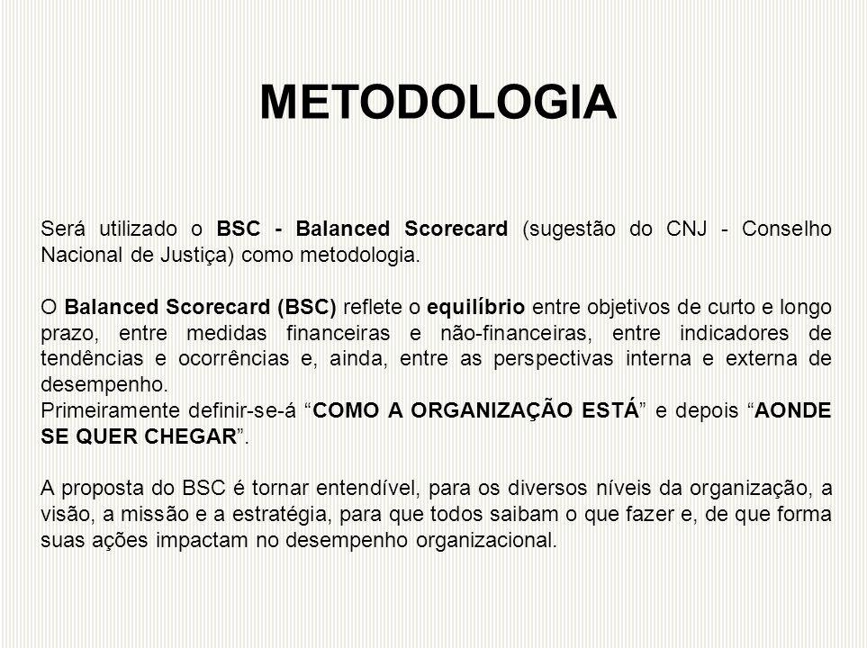 METODOLOGIA Será utilizado o BSC - Balanced Scorecard (sugestão do CNJ - Conselho Nacional de Justiça) como metodologia.