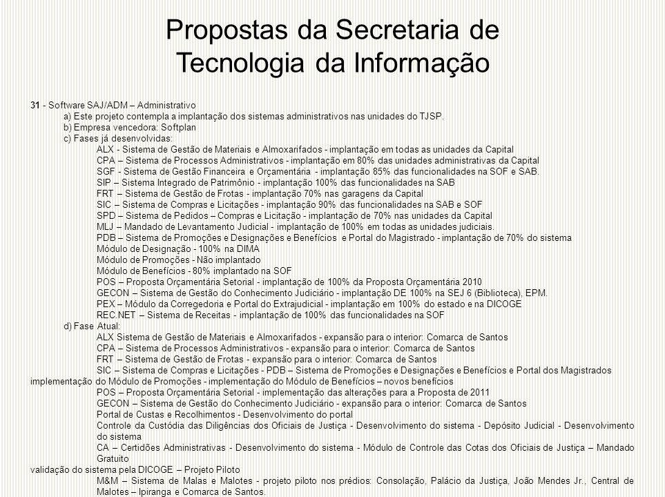 Propostas da Secretaria de Tecnologia da Informação