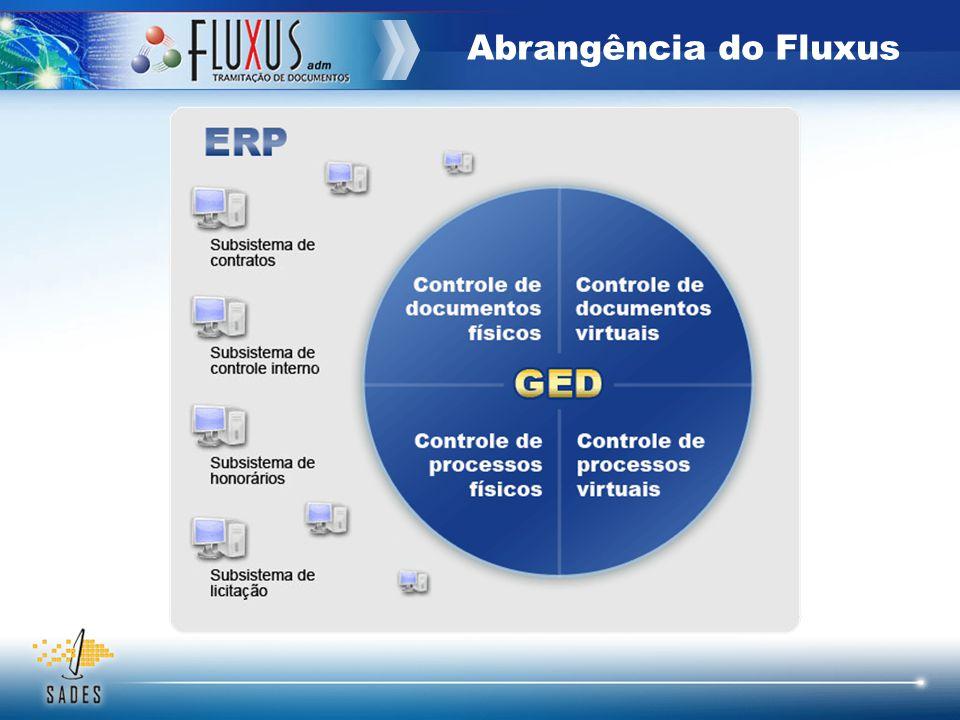 Abrangência do Fluxus O grande objetivo do SIGA é o DOCUMENTO ELETRÖNICO, o que é também a maior expectativa dos usuários.