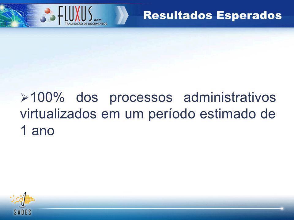 Resultados Esperados 100% dos processos administrativos virtualizados em um período estimado de 1 ano.