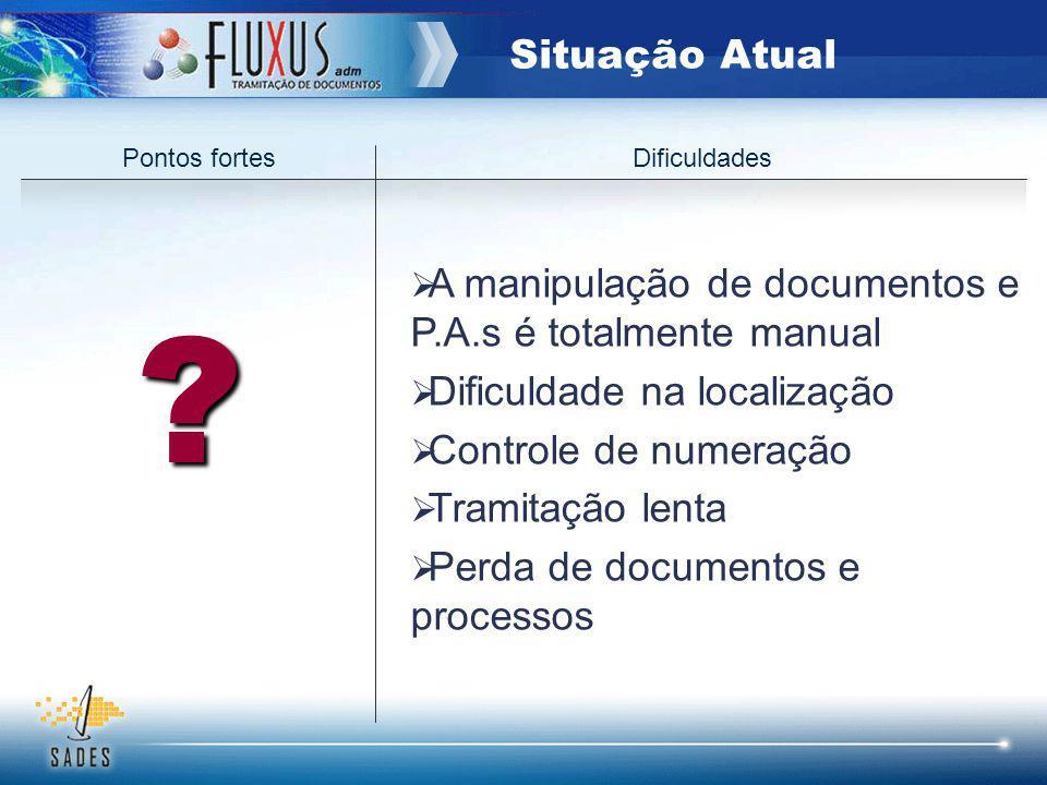 Situação Atual Pontos fortes. Dificuldades. A manipulação de documentos e P.A.s é totalmente manual.