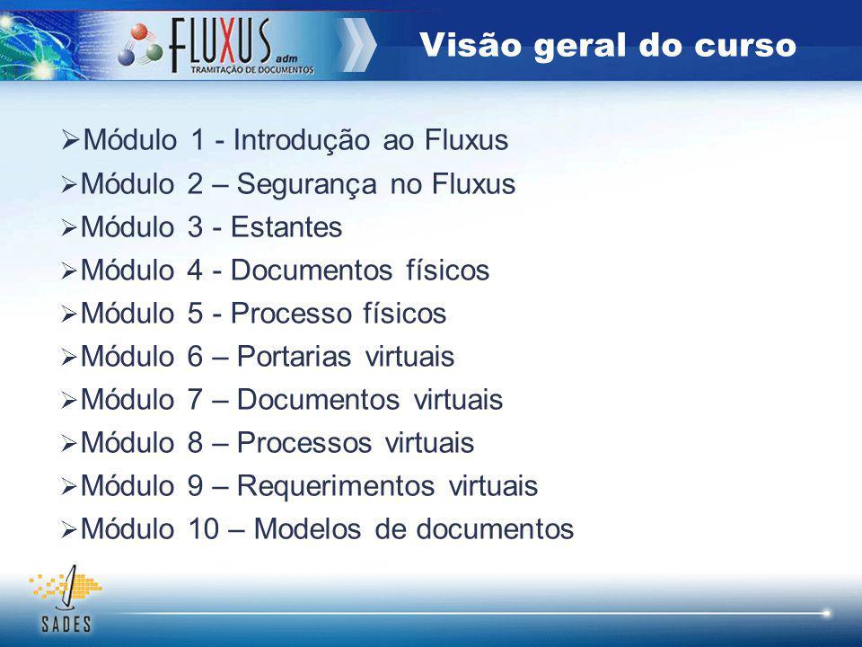 Módulo 1 - Introdução ao Fluxus