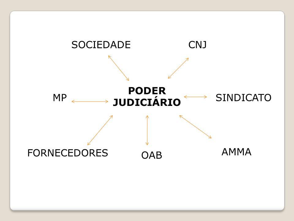 PODER JUDICIÁRIO SINDICATO FORNECEDORES MP SOCIEDADE OAB CNJ AMMA