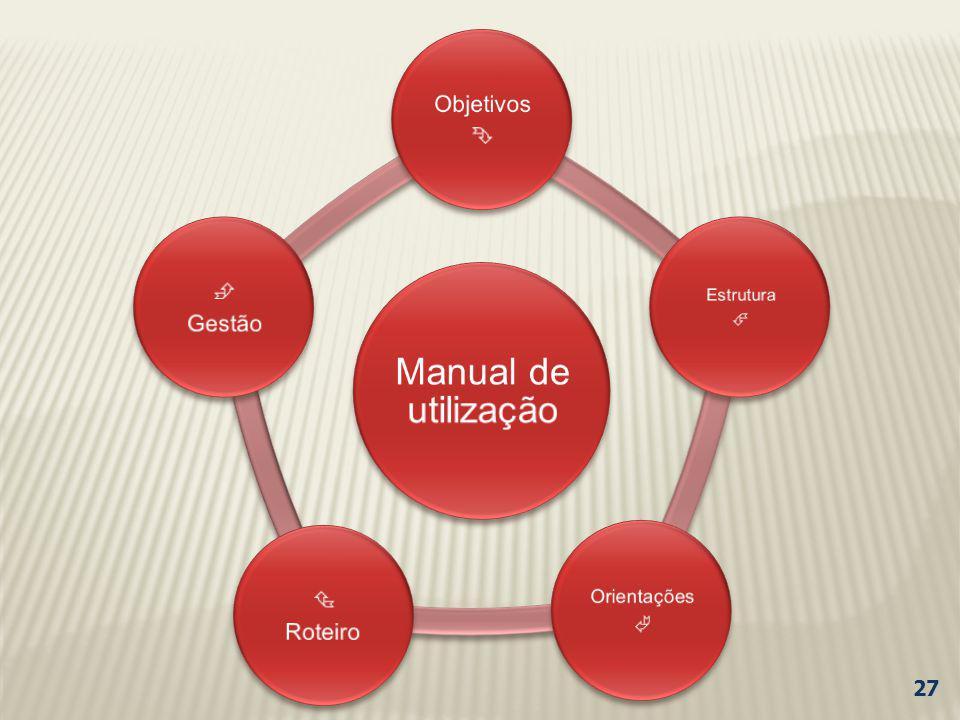 Manual de utilização 27  Orientações Estrutura  Objetivos  Roteiro