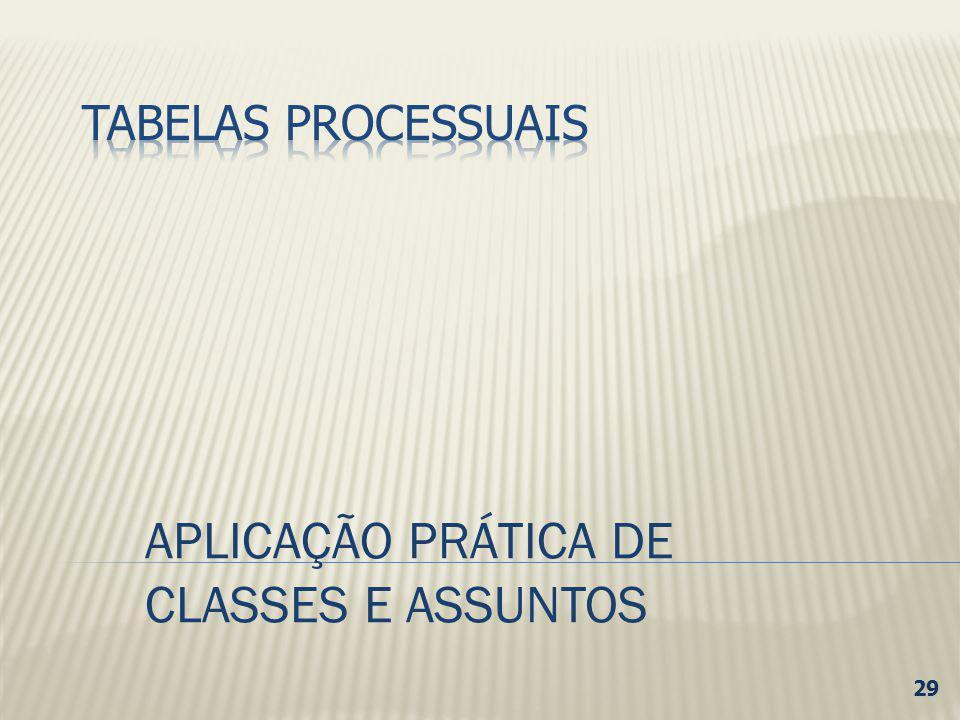 APLICAÇÃO PRÁTICA DE CLASSES E ASSUNTOS