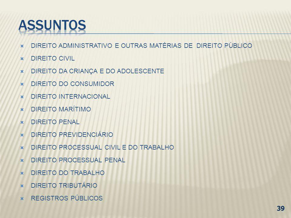 ASSUNTOS DIREITO ADMINISTRATIVO E OUTRAS MATÉRIAS DE DIREITO PÚBLICO