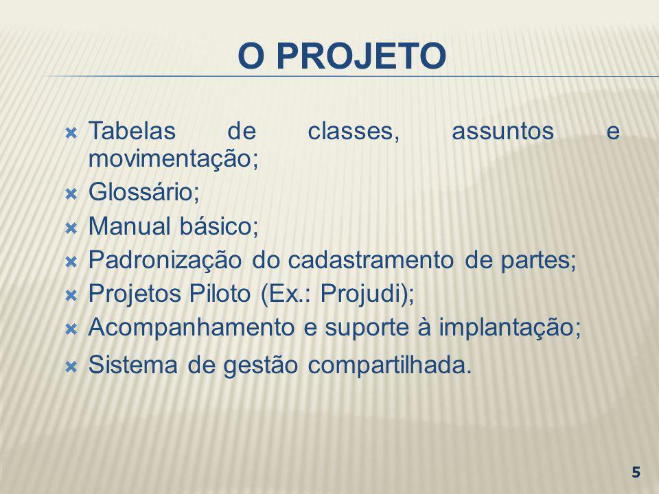 O PROJETO Tabelas de classes, assuntos e movimentação; Glossário;