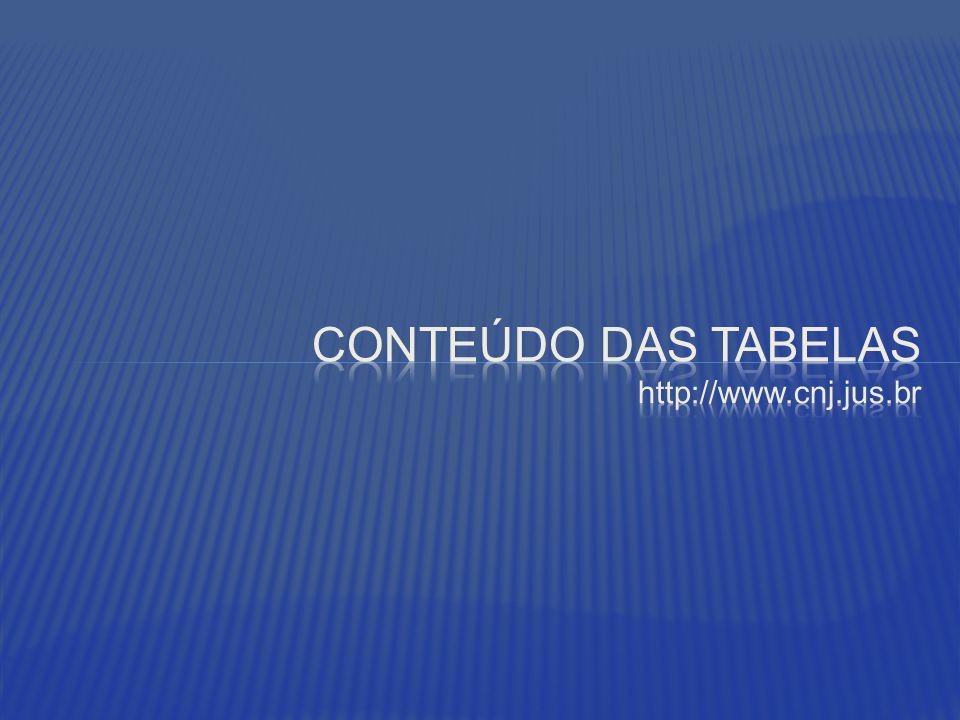 Conteúdo das tabelas http://www.cnj.jus.br
