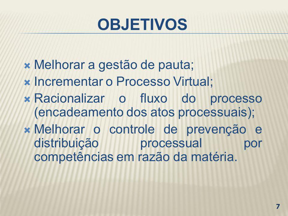 OBJETIVOS Melhorar a gestão de pauta; Incrementar o Processo Virtual;