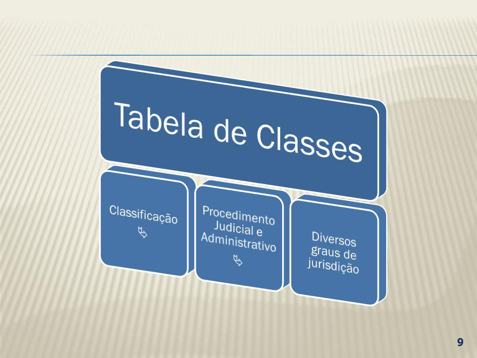 9 9 Tabela de Classes Classificação 
