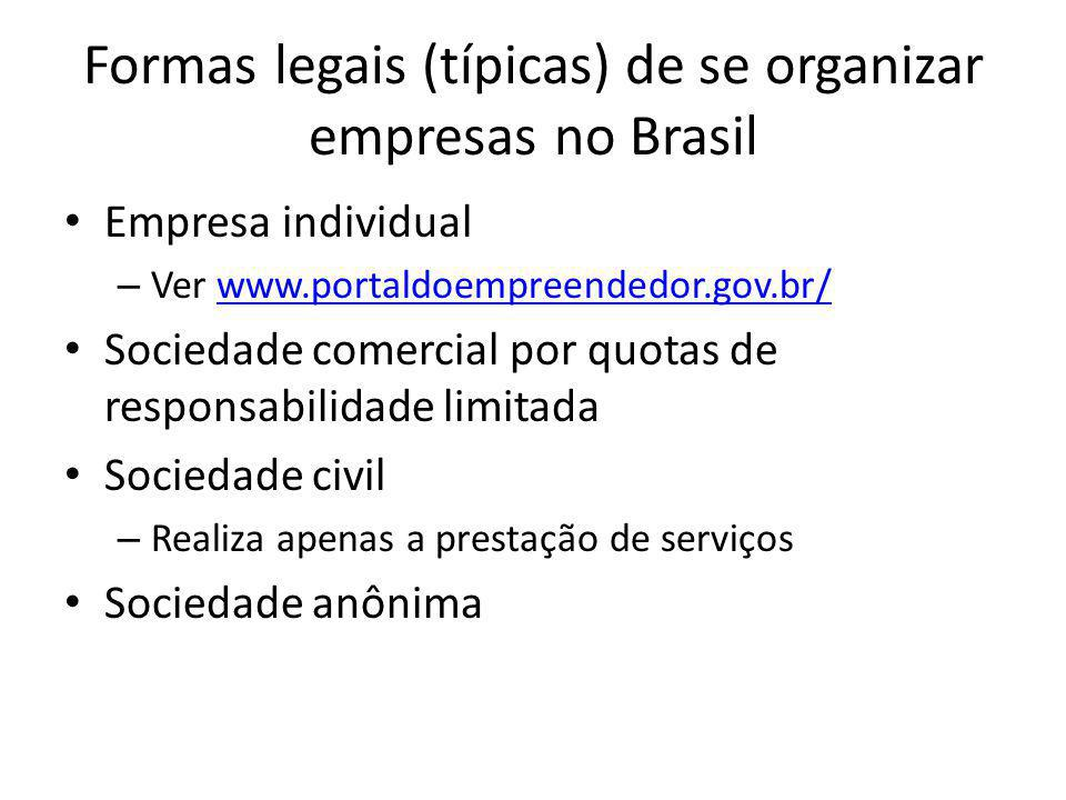 Formas legais (típicas) de se organizar empresas no Brasil
