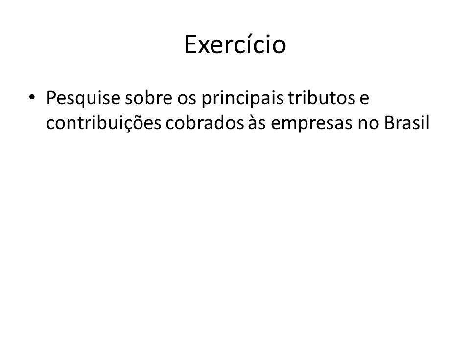 Exercício Pesquise sobre os principais tributos e contribuições cobrados às empresas no Brasil