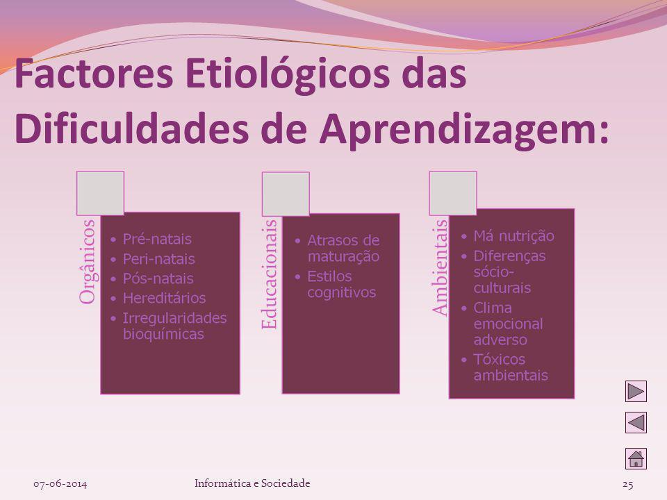 Factores Etiológicos das Dificuldades de Aprendizagem: