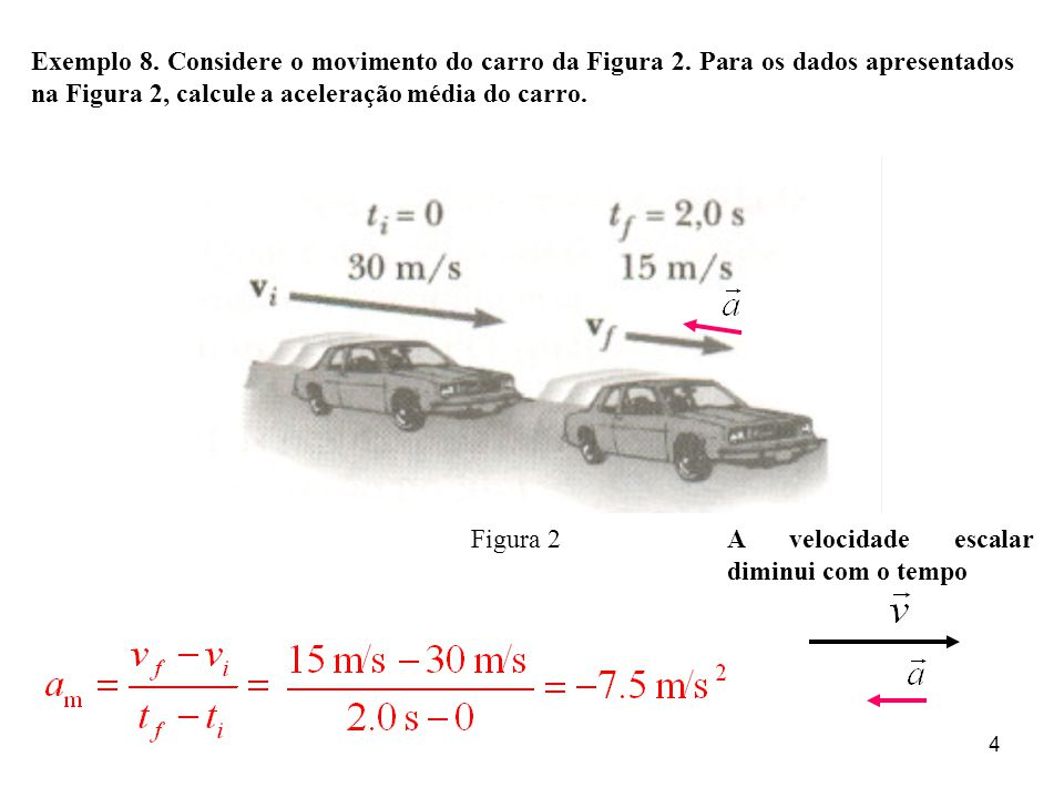 Exemplo 8. Considere o movimento do carro da Figura 2