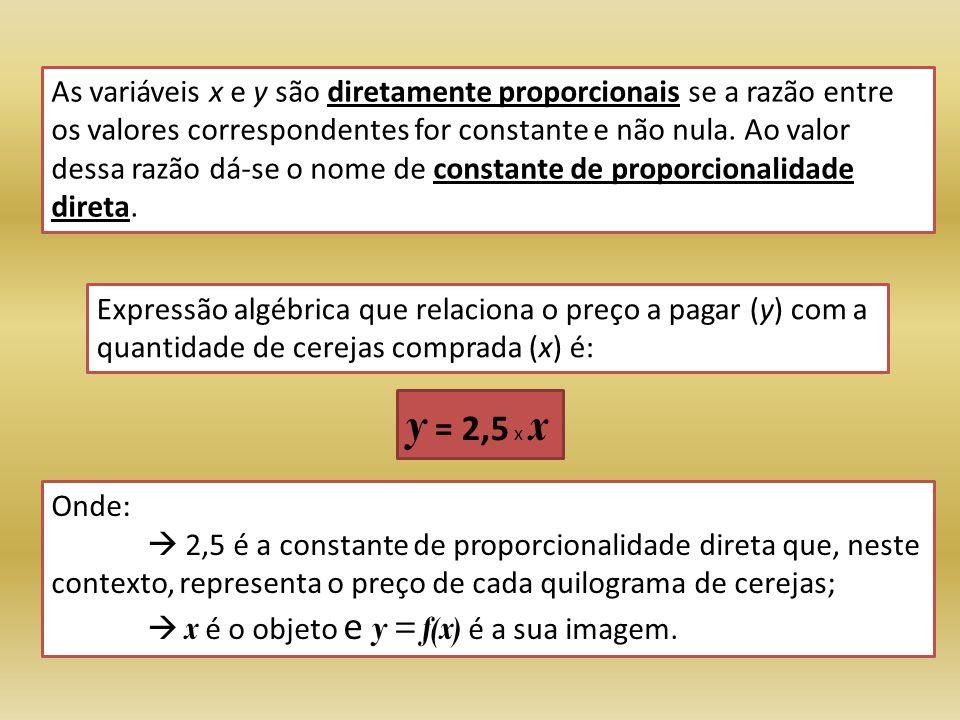 As variáveis x e y são diretamente proporcionais se a razão entre os valores correspondentes for constante e não nula. Ao valor dessa razão dá-se o nome de constante de proporcionalidade direta.