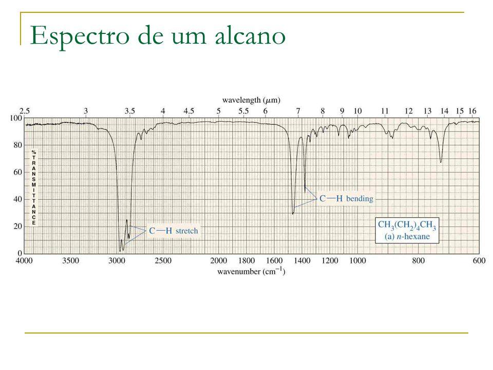Espectro de um alcano
