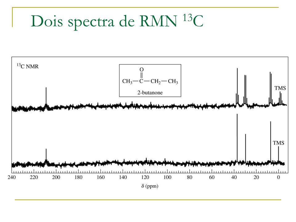 Dois spectra de RMN 13C