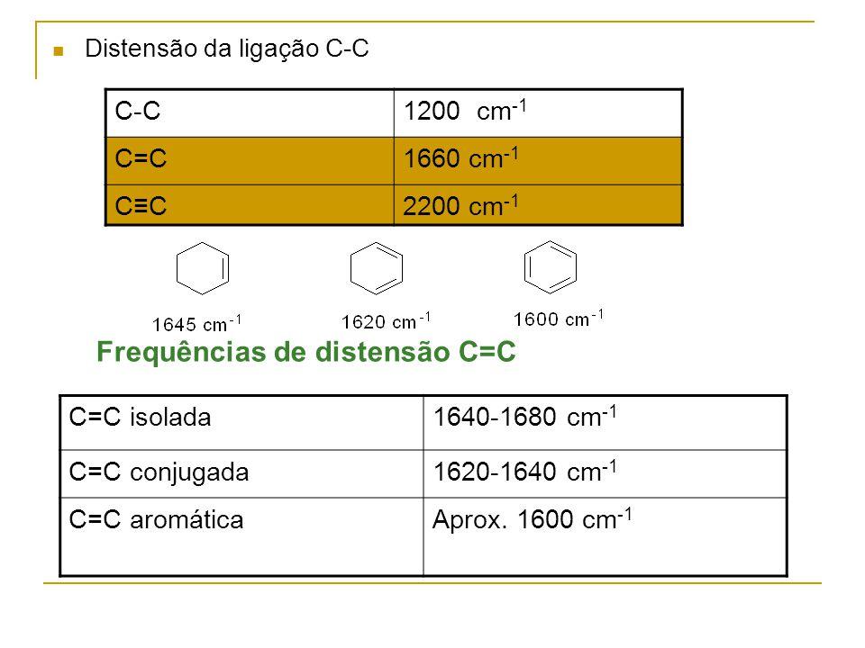 Frequências de distensão C=C