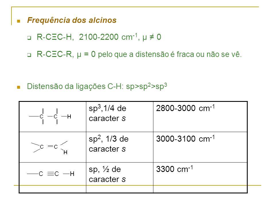 R-CΞC-R, μ = 0 pelo que a distensão é fraca ou não se vê.