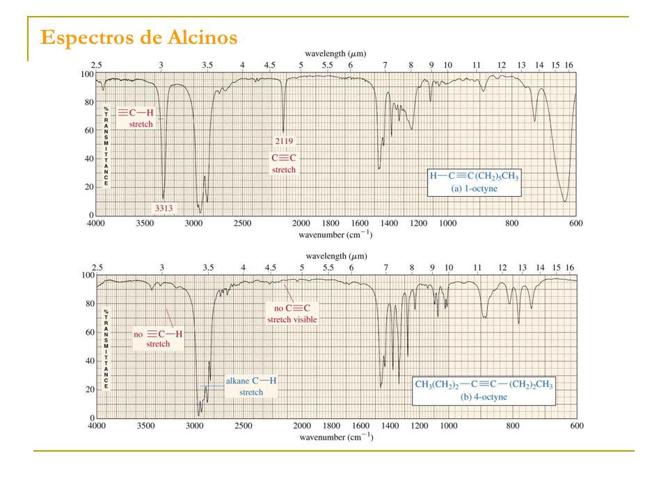 Espectros de Alcinos