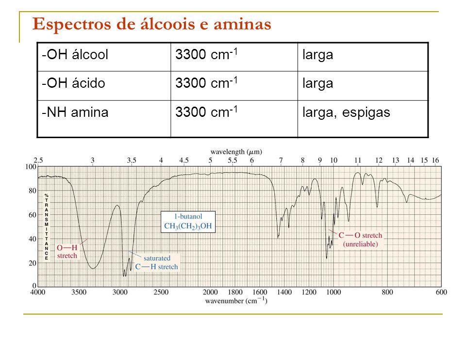 Espectros de álcoois e aminas