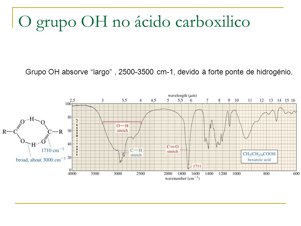 O grupo OH no ácido carboxilico