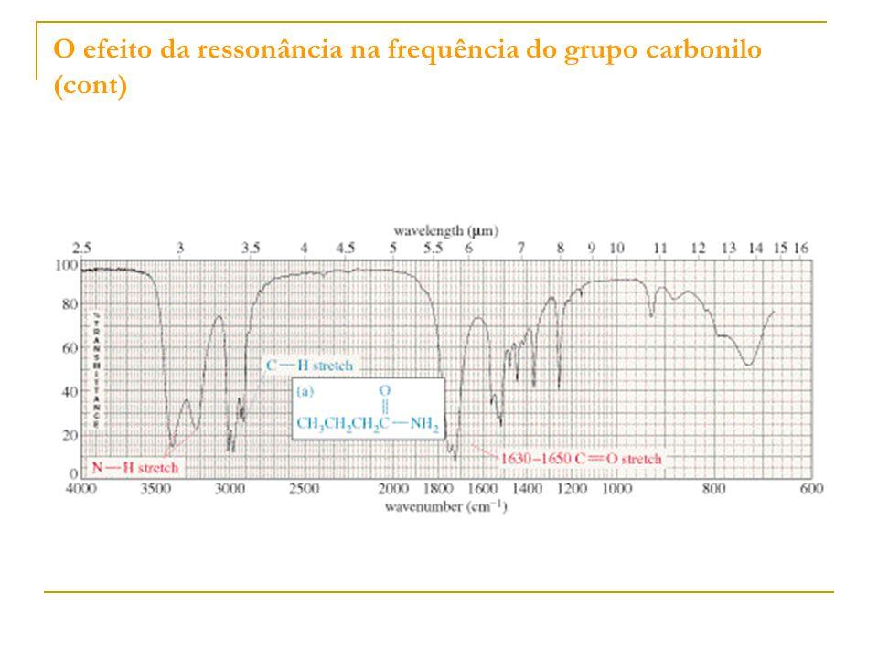 O efeito da ressonância na frequência do grupo carbonilo (cont)